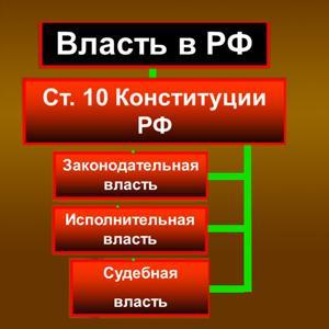 Органы власти Иркутска